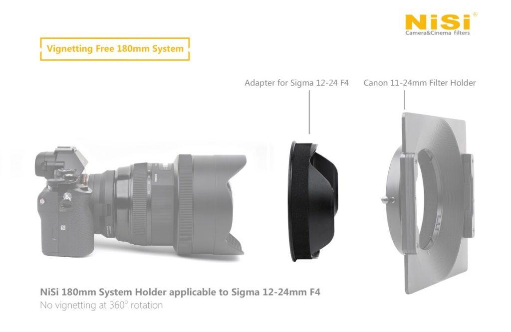 180mm-system