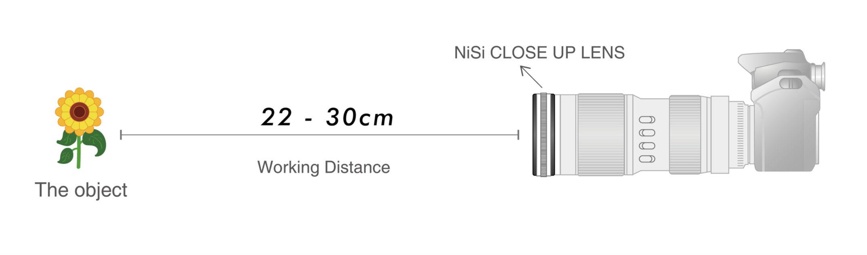 77mm Close Up Focus Distance