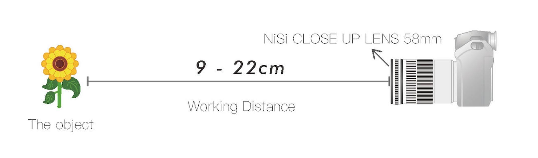 58mm Close Up Lens Focus Distance
