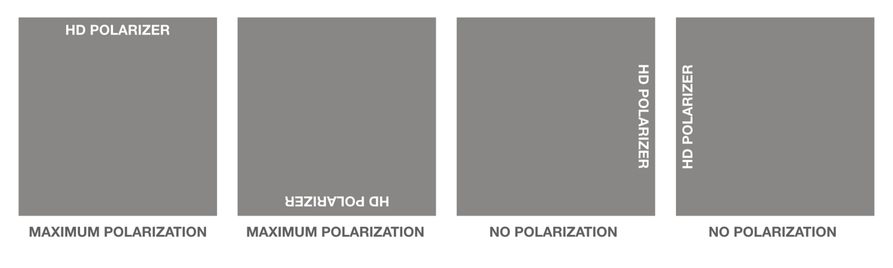 HD Polariser